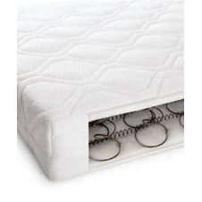 Sprung Anti-Allergy & Temperature Regulating Cotbed Mattress